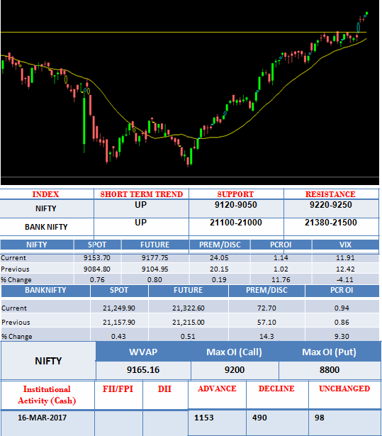market research analysis report